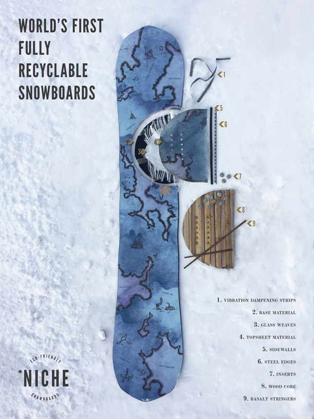 recyclable-snowboard-construction